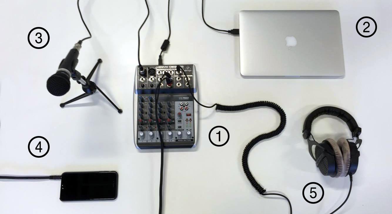Studio-Numbers